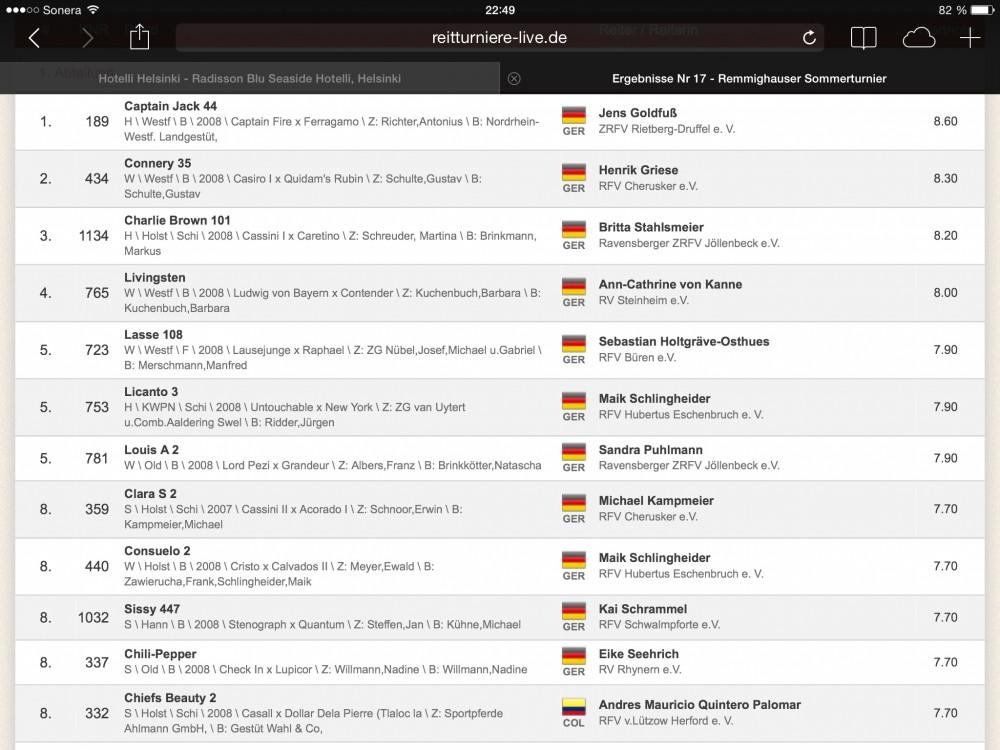 Turnierergebnisse Remmighausen, 13.06.14 Springpferdeprüfung Klasse M*